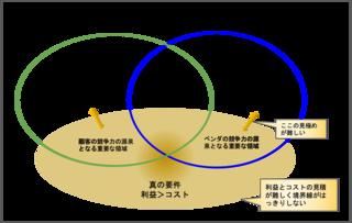 エコなシステム.png